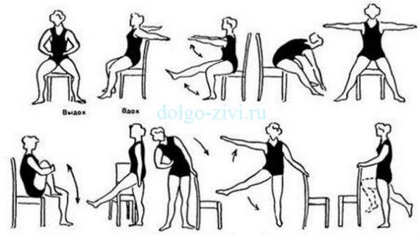 Гимнастика при лечении внутричерепного давления