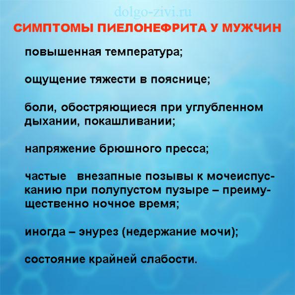 симптомы пиелонефрита у мужчин