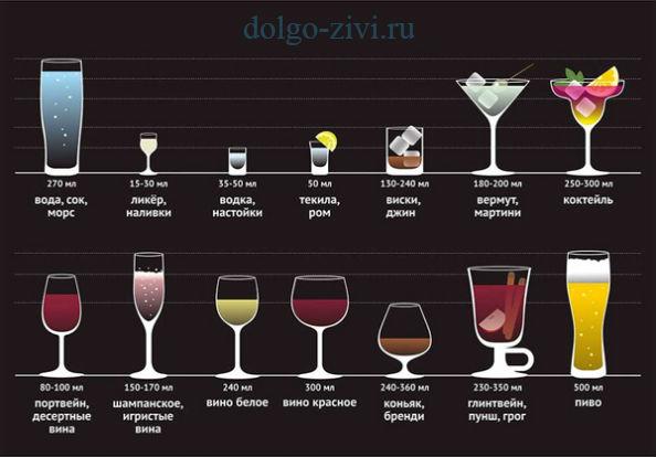 С чем пьют водку коктейли