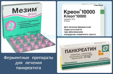 препараты для лечения панкреатита