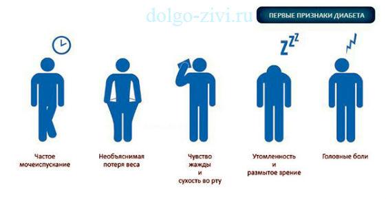 признаки диабета