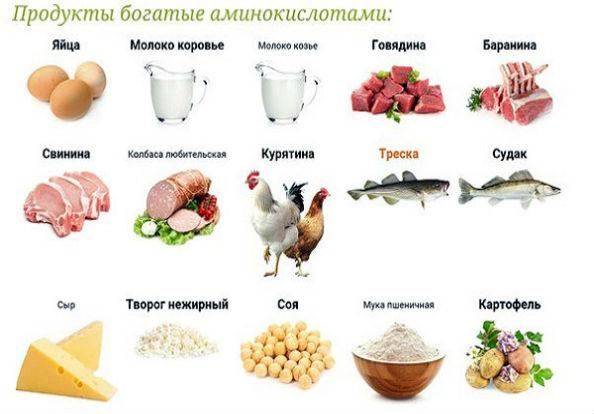 продукты с аминокислотами