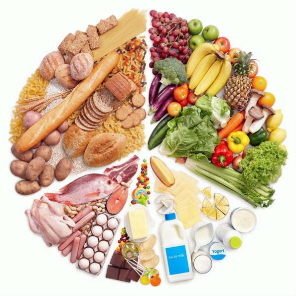 сбалансированная еда
