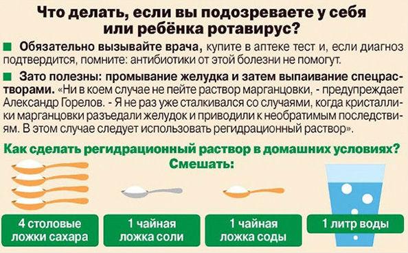 регидратационный раствор