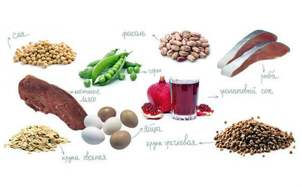 продукты для гемоглобина