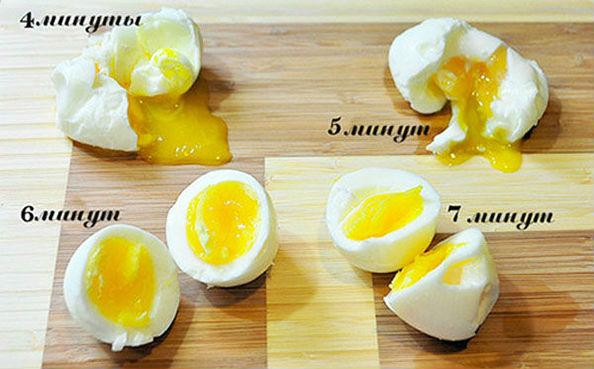 вареные яйца в разрезе